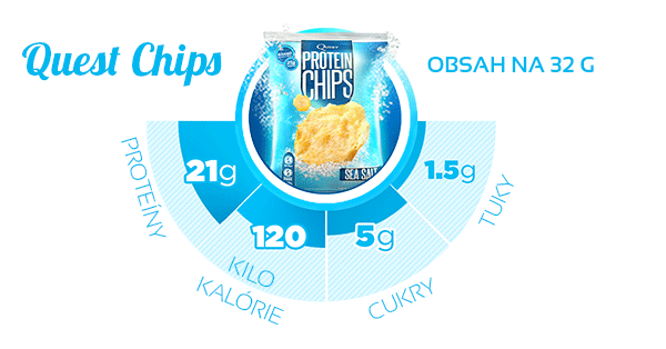 Quest-Chips-32g-proteinove-chipsy