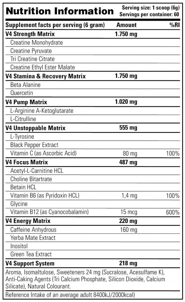 Nutričné informácie V4