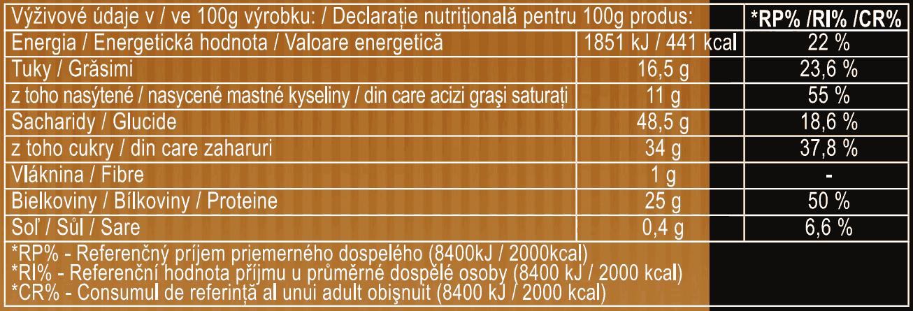 Zlozenie protein Bar tycinka koliba 55g